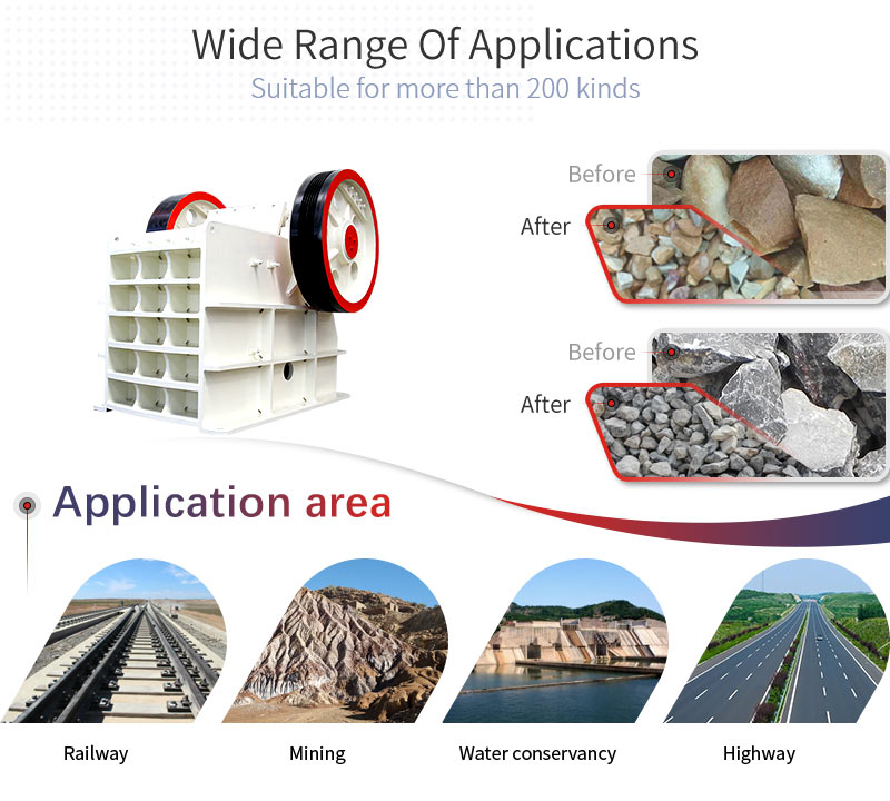 stone production line applications and applicable materials